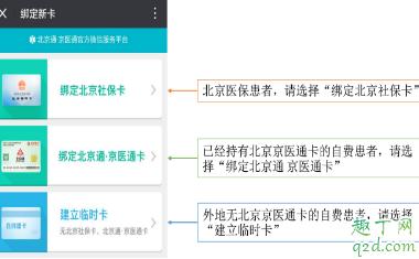 积水潭挂号为什么限制55岁以下 北京积水潭微信挂号流程4