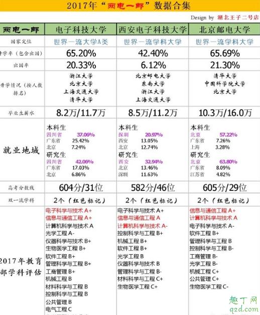2019河南考西电需要多少分 河南西电录取分数线历史回顾3