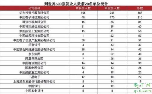 2019河南考西电需要多少分 河南西电录取分数线历史回顾4