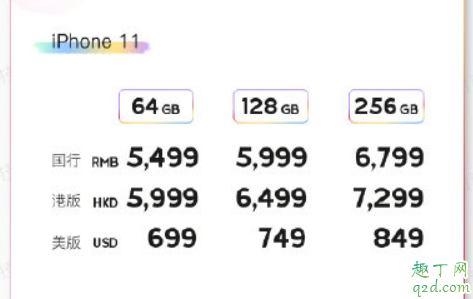 2019年iPhone11多少钱 iPhone11国行港版美版价格对比3