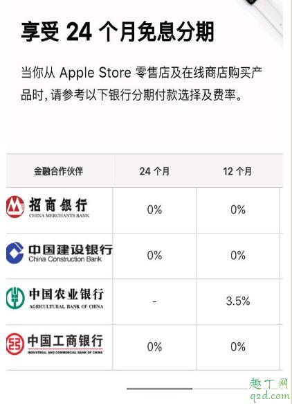 苹果官网24期免息买iPhone11划算吗 苹果官网24期免息需要信用卡吗4