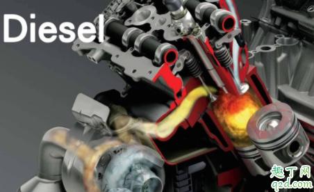 正常汽油压力几个压 怎么判断出汽油泵泄压2