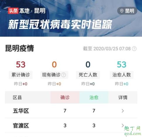 云南昆明小学3月30日开学是真的吗 昆明小学30日开学安全吗5