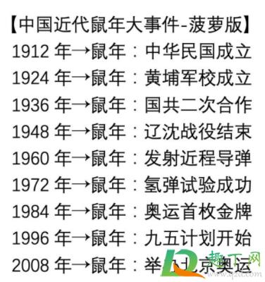鼠年发生的大事件有哪些 历史上鼠年发生的灾难盘点6