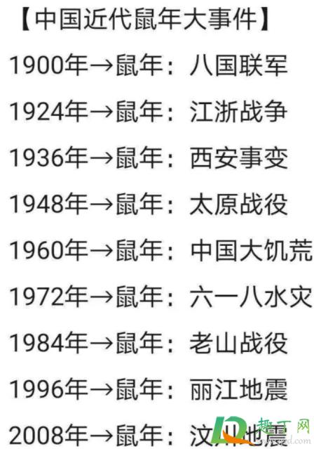 鼠年发生的大事件有哪些 历史上鼠年发生的灾难盘点2