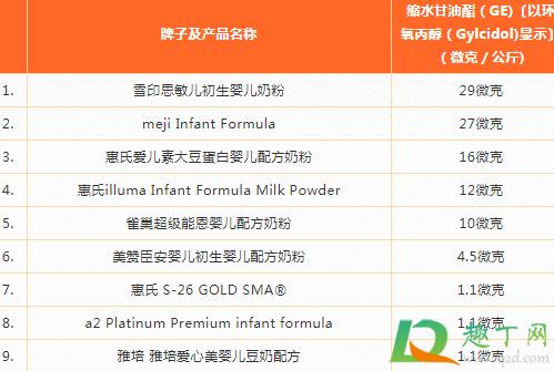 香港奶粉致癌事件是真的吗5
