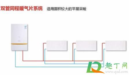 暖气片安装最佳走法图4