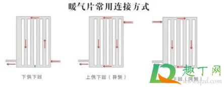 暖气片安装最佳走法图2