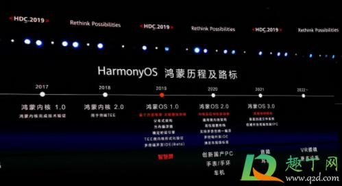 華為鴻蒙2.0系統怎么升級2