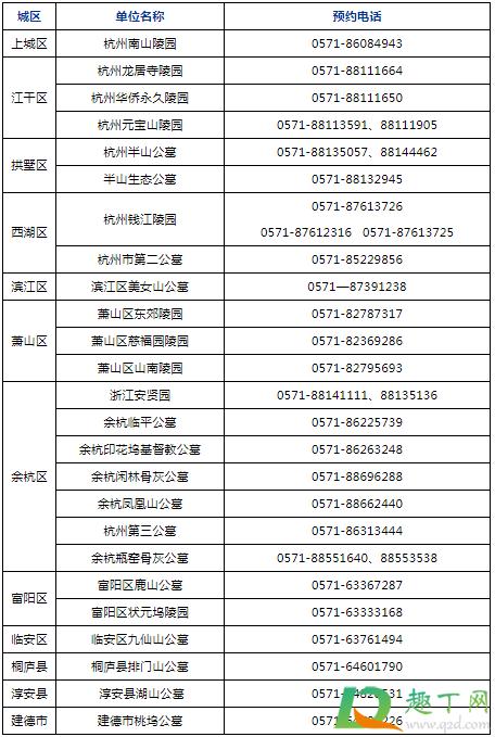 2021杭州清明上坟哪里预约插图6
