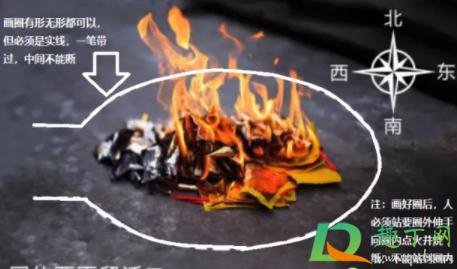 烧纸钱画圈开口朝哪个方向插图1