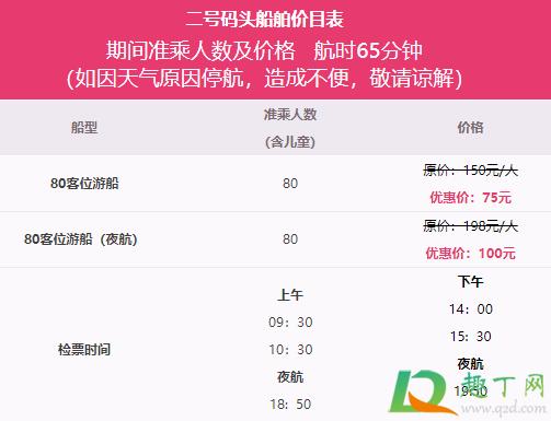 北京通州大运河游船怎样购票插图2