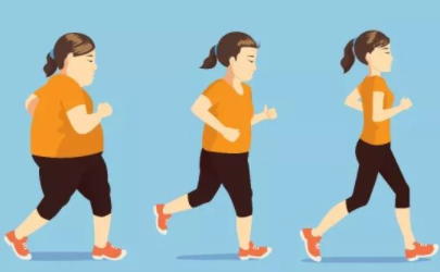 空腹运动还是饭后运动有利于减肥