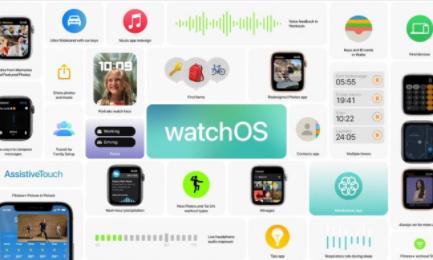 watchos8支持哪些设备3