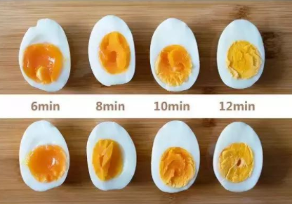 煮鸡蛋需要多长时间插图1