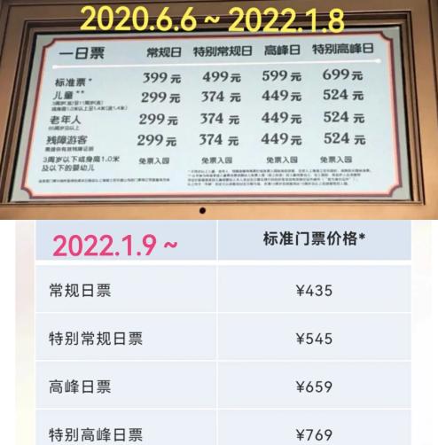 2022上海迪士尼乐园为什么涨价插图2