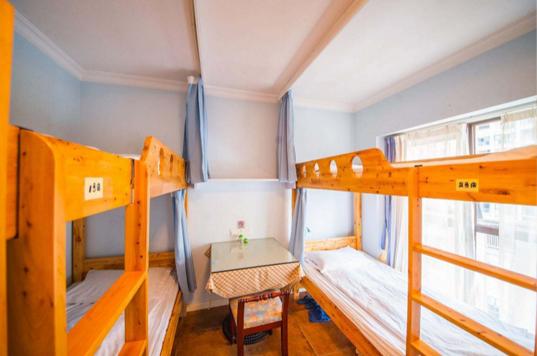 六人间宿舍哪个床位最好插图