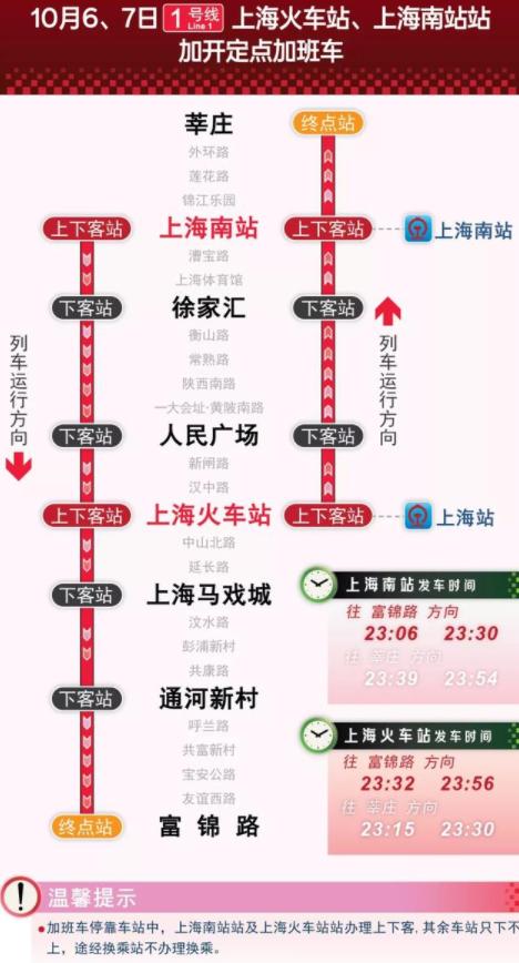 国庆期间上海地铁会延迟收车么20216