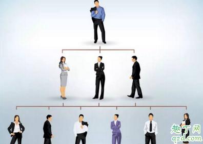 职场中的你重要吗 你是一个可被替代的人吗